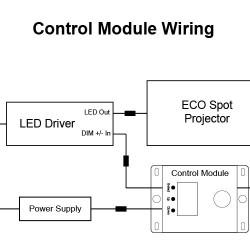 ECO Spot Control Module